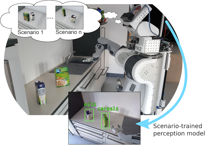 A Framework for Self-Training Perceptual Agents in Simulated Photorealistic Environments