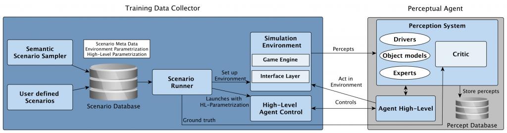 Architekturdiagramm