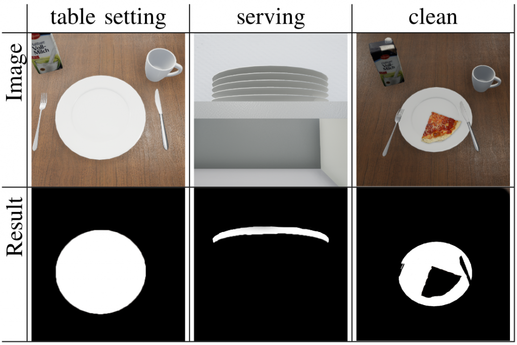 Multiple plates shown from different viewing angles.